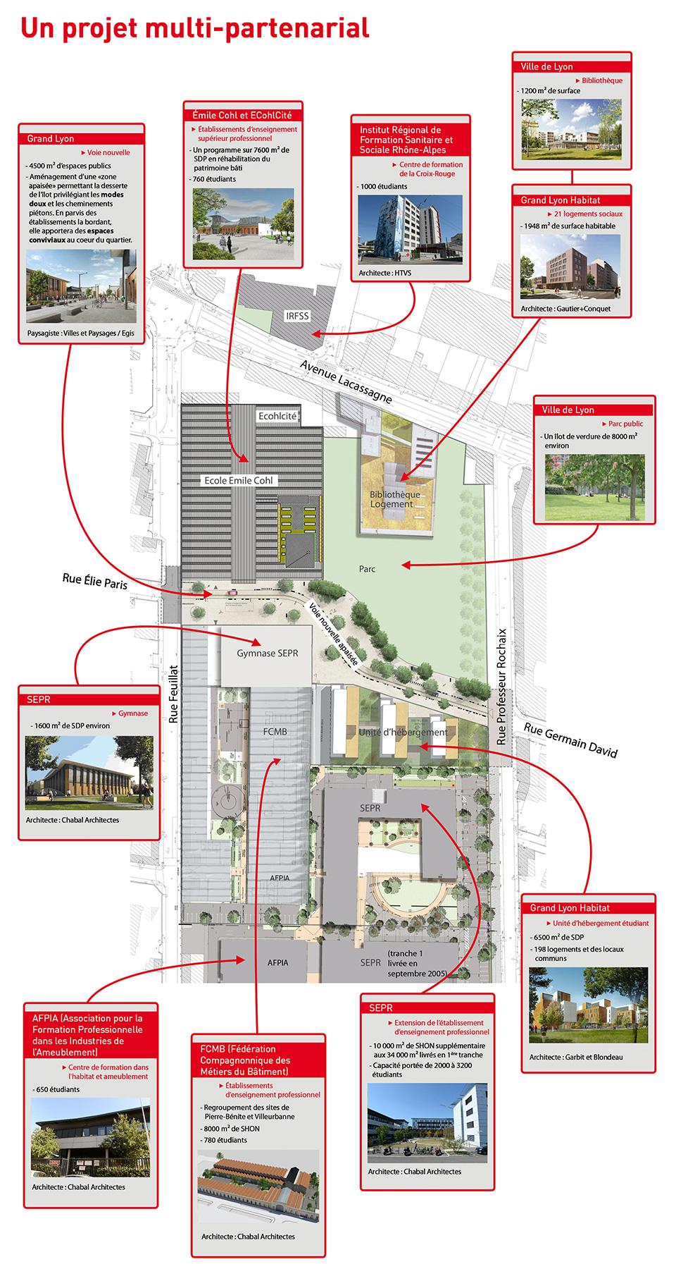 Plan général du Campus PRO